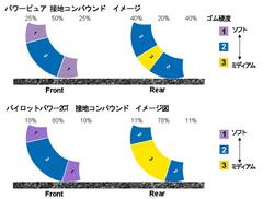 Compoundcomparisonschema_jp